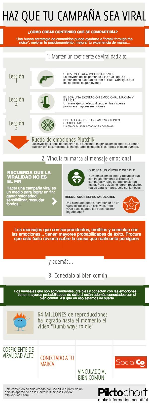 Infografía sobre campañas virales