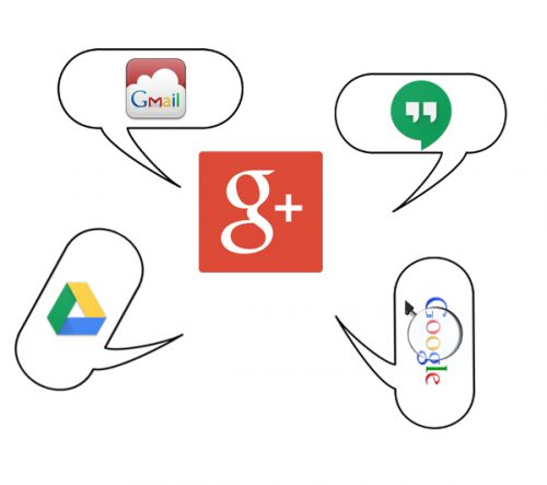 grupos-googleplus