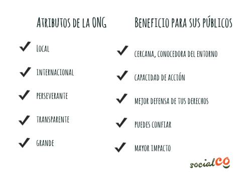 atributos y beneficios para la marca de tu ong