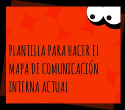Plantilla mapa comunicación interna